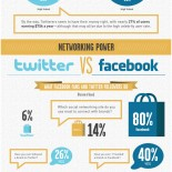 twitter-facebook-infographic